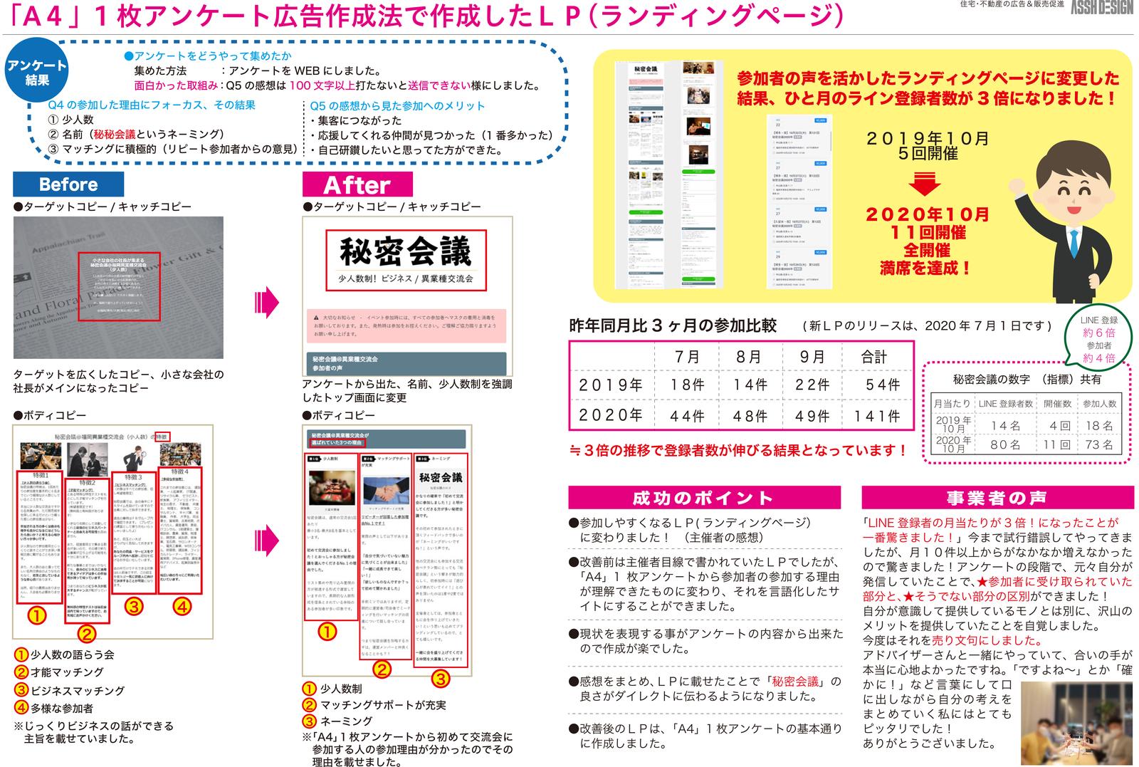 アッシュニュースレター2021年9月号